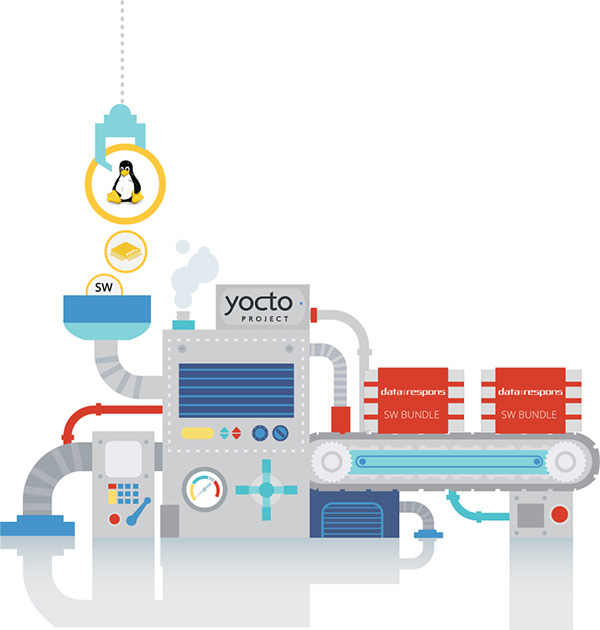 Yocto illustration